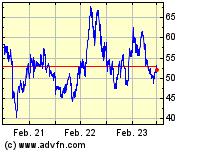 Bayer 3 Jahres Chart