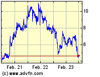 Delignit 3 Jahres Chart