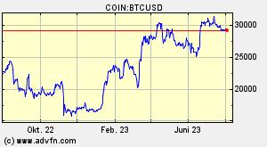 toko alat bitcoins