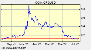 Welches bitcoin soll 2021 investiert werden?